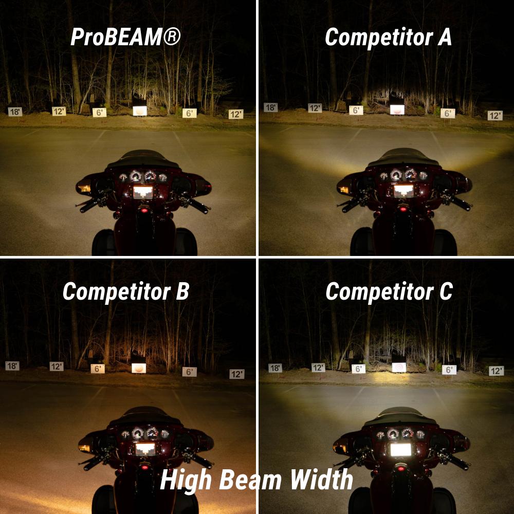 Comparing Sealed Beam LED Headlamps